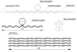 Зажим (подвес) поддерживающий промежуточный (диаметр 11,8-12,1мм  до 110м, с протектором)